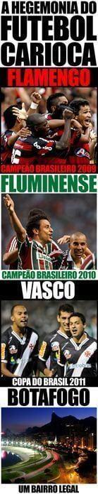 Hegemonia-Futebol-Carioca